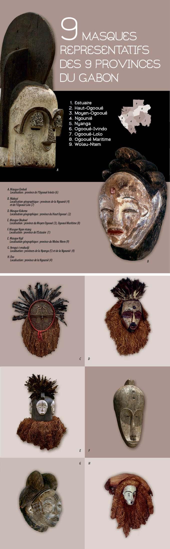 Les masques représentatifs des provinces du Gabon